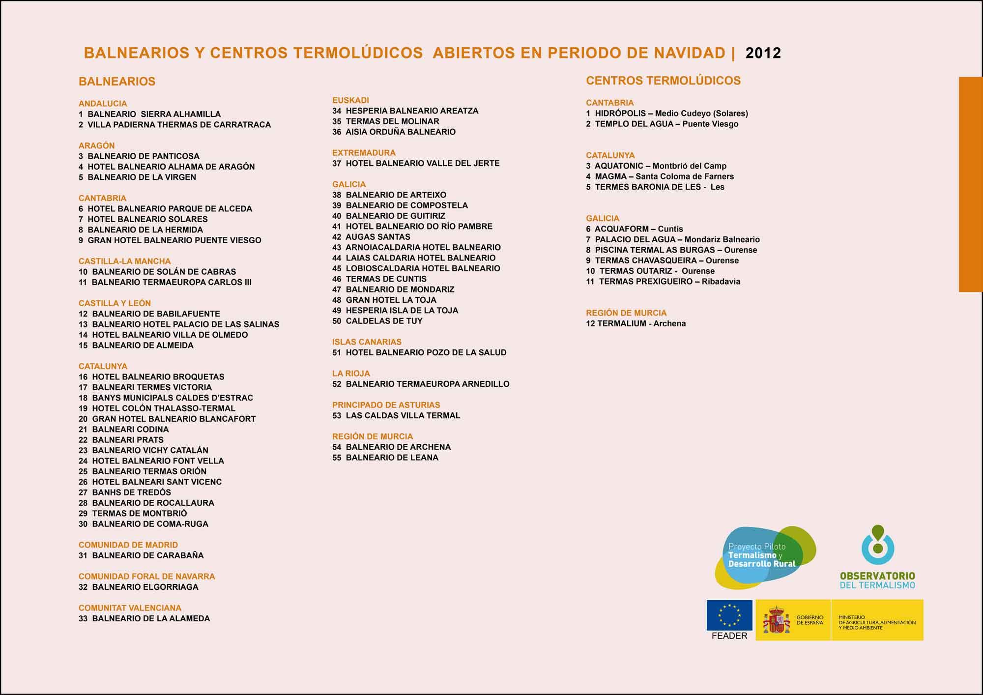 imagen de listado de balnearios y centros termolúdicos abiertos en navidades 2012